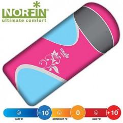 Спальный мешок-одеяло Norfin LADY 350 NFL L. R